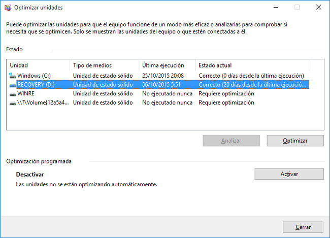optimizacion-ssd