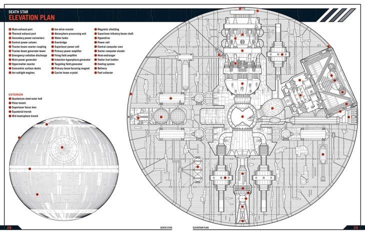 estrella-muerte-mapa