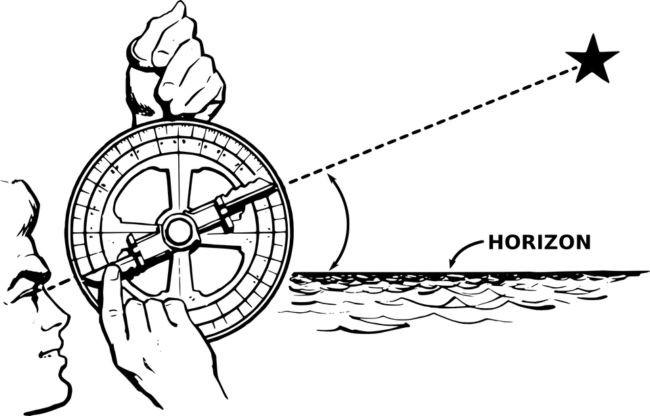 sextant-151885_960_720