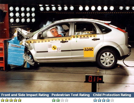 Test EuroNCAP Ford Focus 2004