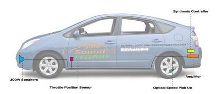 Prius Lotus Safe Sound