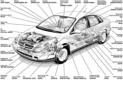Equipamiento de un vehículo inteligente
