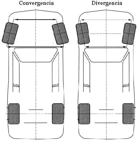 convergencia_divergencia.jpg