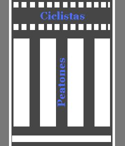 Esquema de pasos para peatones y para ciclistas