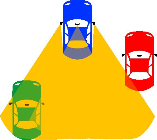 Blindspot_three_cars_illus.png