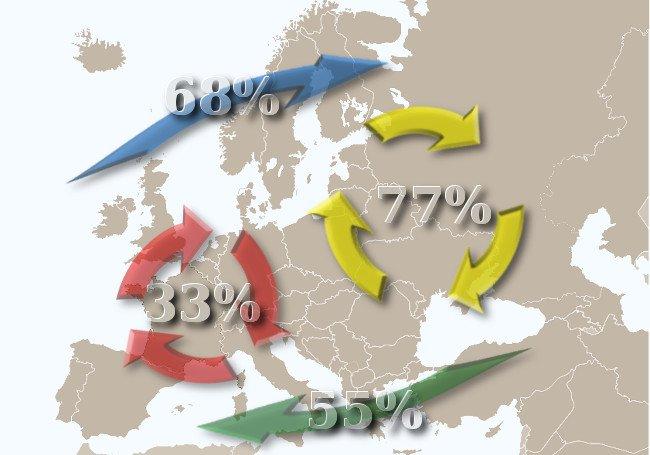 Aumento significativo en el transporte europeo de mercancías