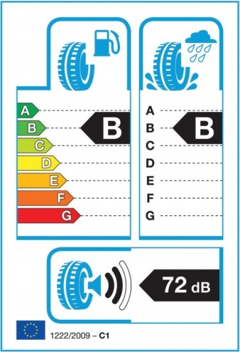 Etiquetado de neumáticos – Modelo