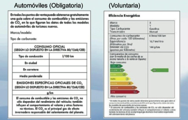 Etiquetas obligatoria vs voluntaria