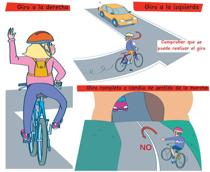 Guía del Ciclista en www.fundacionmapfre.com