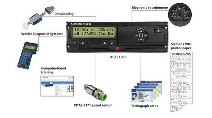 Limitador de velocidade - Tacógrafo digital