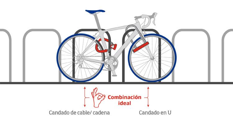 Cómo aparcar tu bici de forma segura