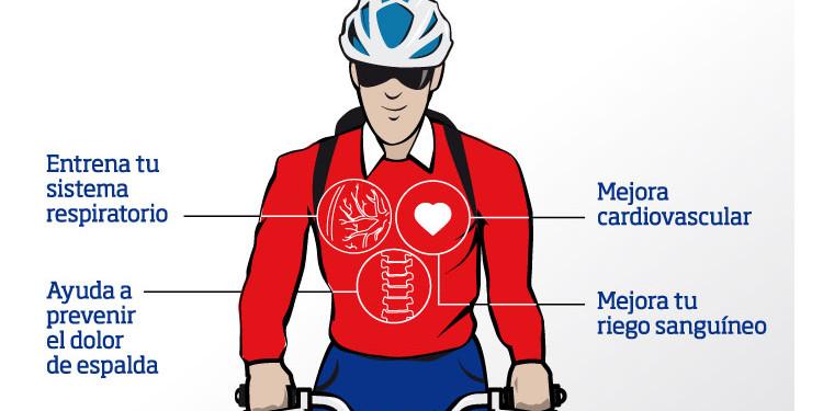 20 motivos para iniciarse en la bici urbana infograf a - Beneficios de la bici eliptica ...