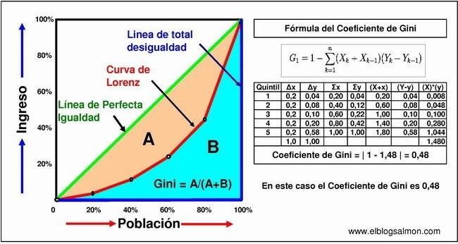 gini_formula