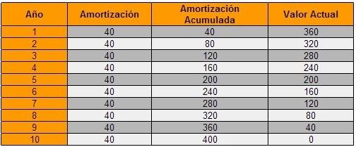 cuadro_amortizacion