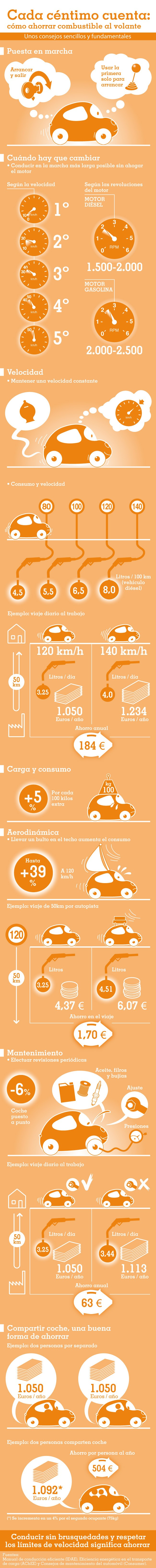 Conducción eficiente para ahorrar gasolina