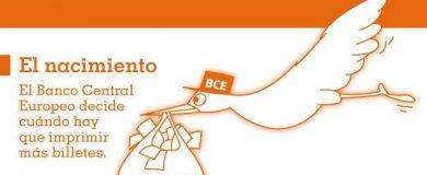 http://img.blogs.es/ennaranja/wp-content/uploads/2014/03/vida-billetes-euro-1-390x160.jpg