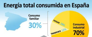 http://img.blogs.es/ennaranja/wp-content/uploads/2014/05/cabecera-electricidad-390x160.jpg