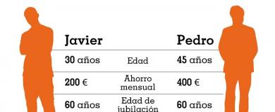 http://img.blogs.es/ennaranja/wp-content/uploads/2014/05/ennaranja-plan-pensiones-390x160.png