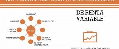 http://img.blogs.es/ennaranja/wp-content/uploads/2014/05/fondos_inversion-390x160.jpg