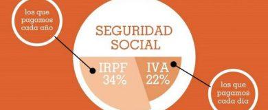 http://img.blogs.es/ennaranja/wp-content/uploads/2014/05/presupuestos-generales_650-390x160.jpeg