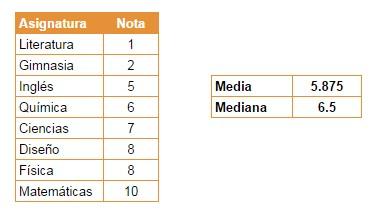 Notas estudiante Media y Mediana - Economía