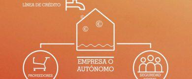 Línea de crédito de ING DIRECThttp://img.blogs.es/ennaranja/wp-content/uploads/2015/03/Línea-de-crédito-de-ING-DIRECT-390x160.jpg