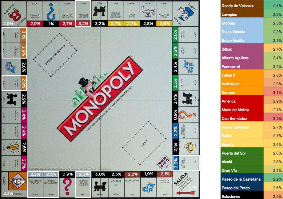 matematicas-monopoly