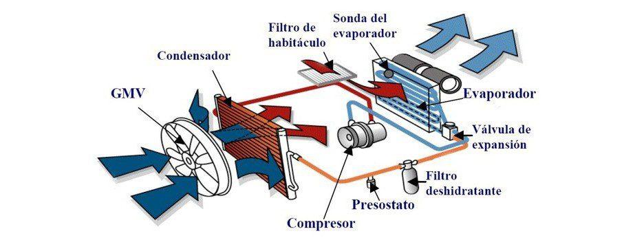 aire-coche-2