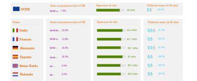 http://img.blogs.es/ennaranja/wp-content/uploads/2015/12/Infografia-07-07-390x160.jpg