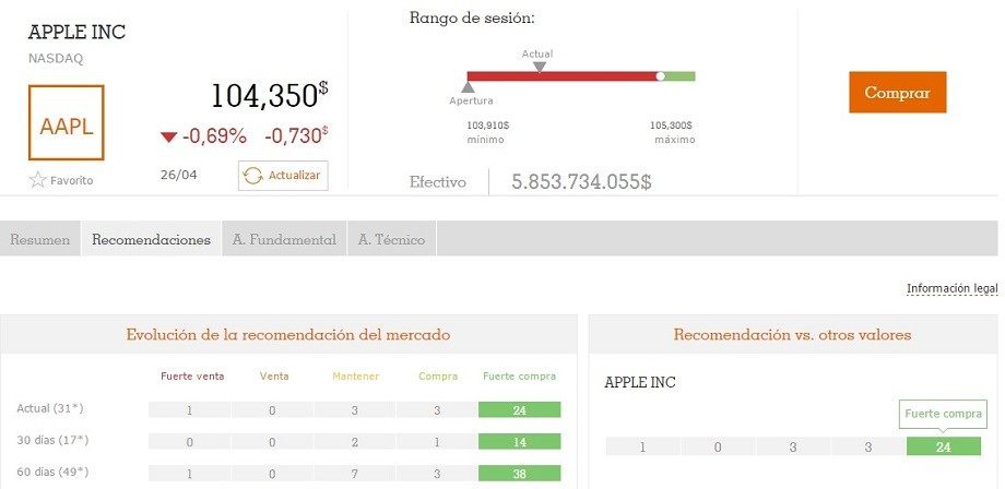 apple_factset