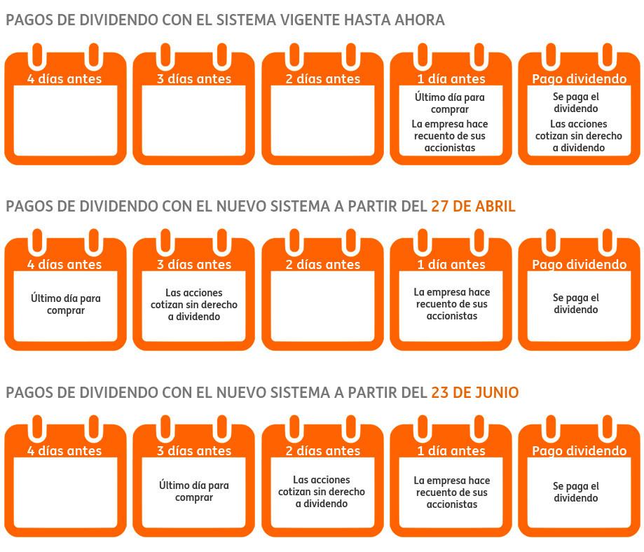 novedades-dividendos (1)