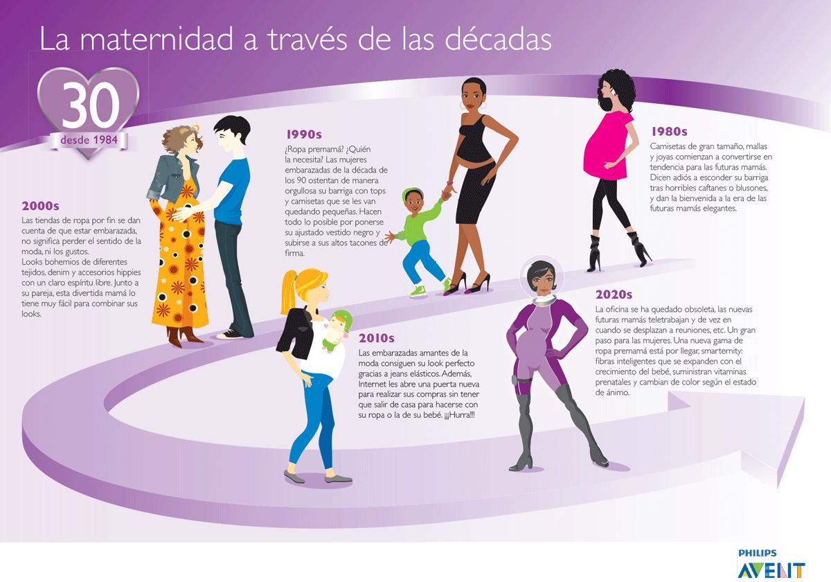 Moda 2013 - 2014, Ropa de dama, moda juvenil, ropa para embarazada Pink Maly by Laura Zuñiga
