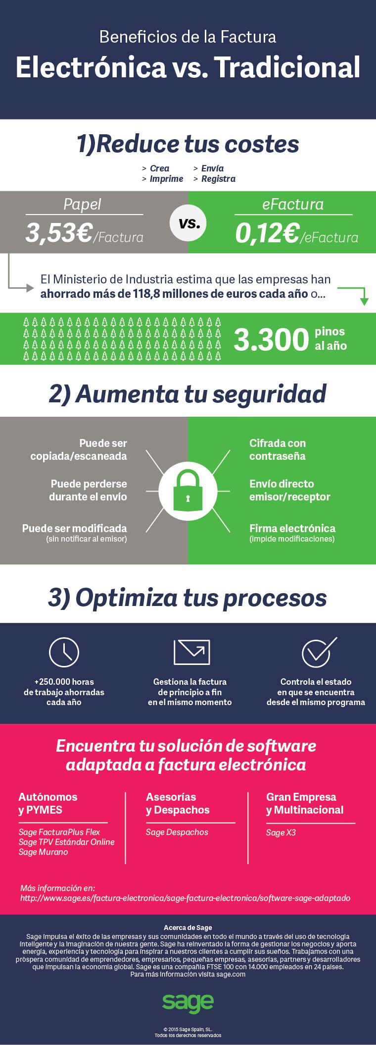 Infografia - Beneficios de Factura Electronica vs. Tradicional 760 (2)