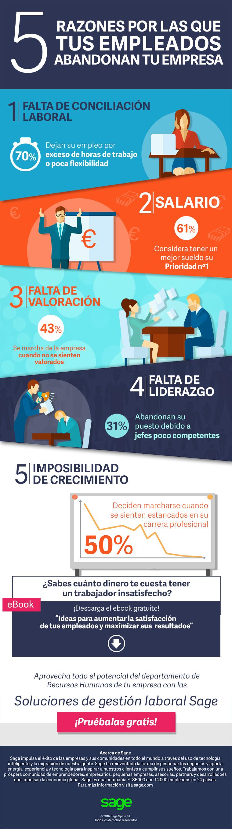 17.02.2016 - Infografia_5 razones empleados abandonan empresa_ 1200px (1)