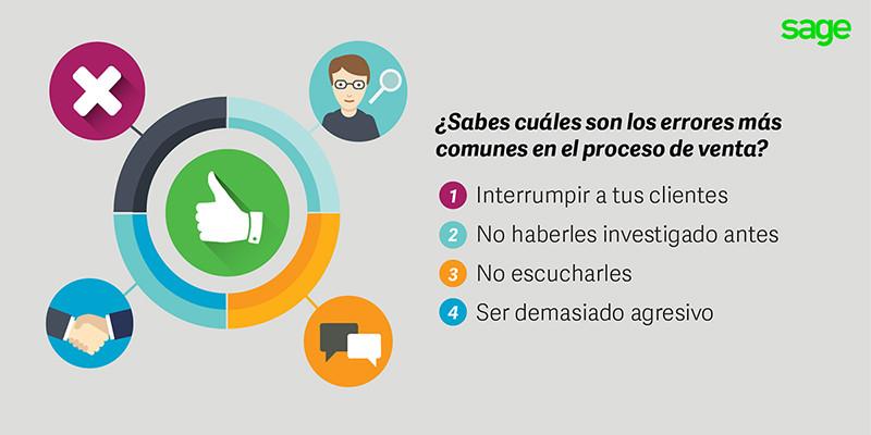 ebook Sage - Guia proceso de venta para mejorar la captación de clientes