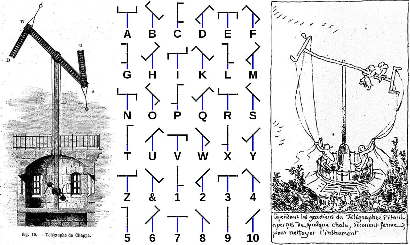 telegrafo-optico-chappe