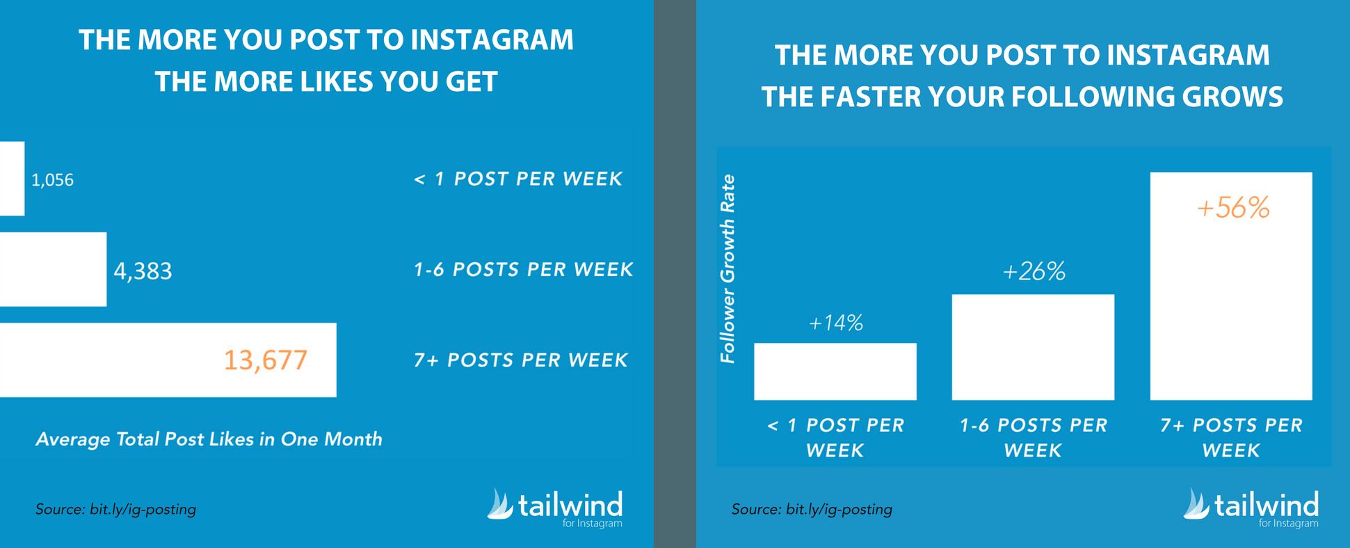 tailwind-instagram-seguidores