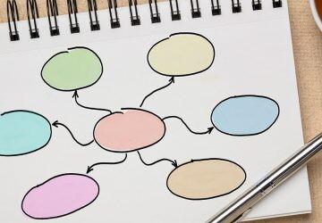 Los 5 mejores programas para hacer esquemas y mapas mentales