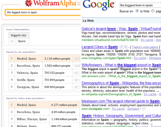 Wolfram|Alpha vs Google