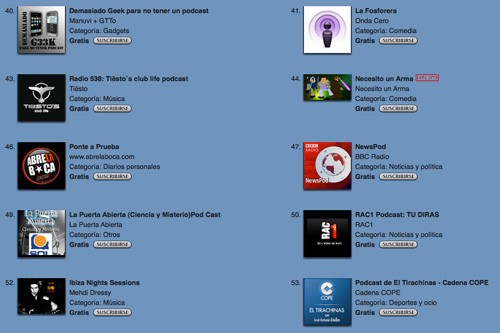 Podcasts en iTunes Store