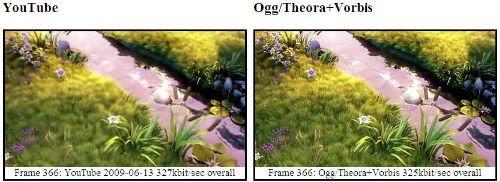 Comparación entre Theora y H264