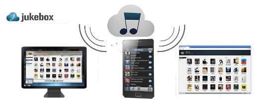 Jukebox, sincroniza mil canciones de tu equipo con la nube y los dispositivos Android