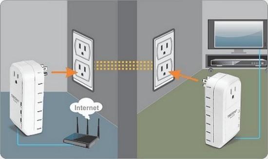 Conectar Smart TV
