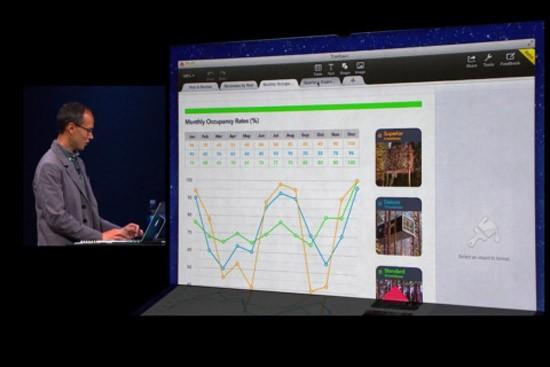Presentacion de iWork