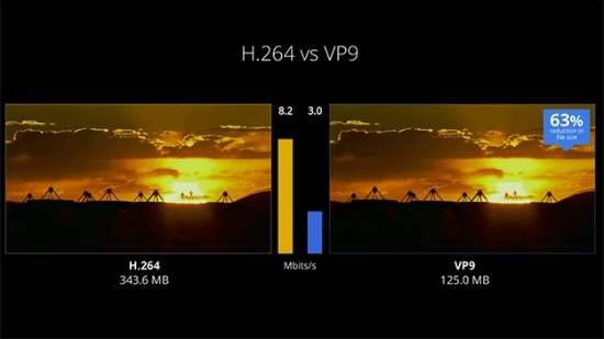 vp9-vs-h264