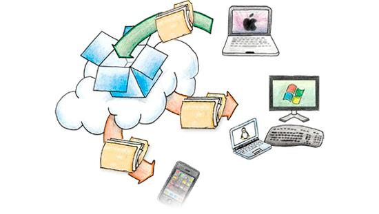 almacenamiento online
