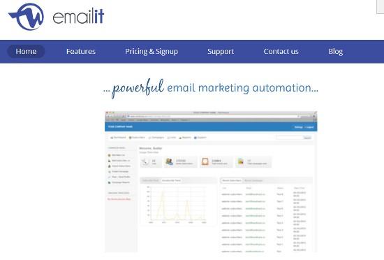 emailit