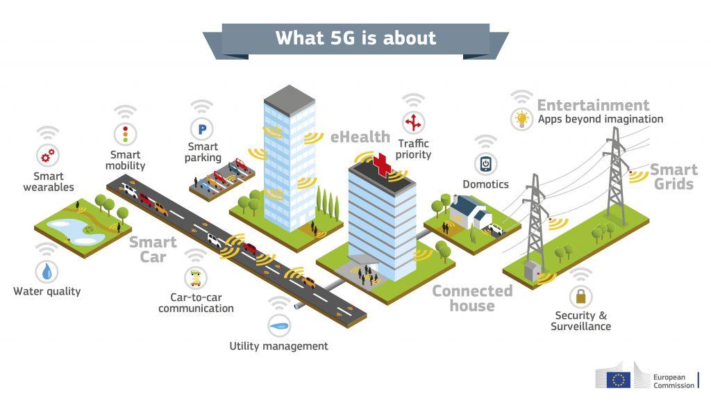 ¿Qué podrás hacer con el 5G?