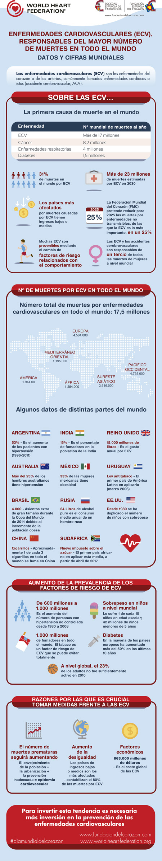 Infografia FEC Dia Mundial2016 (FEC-105)