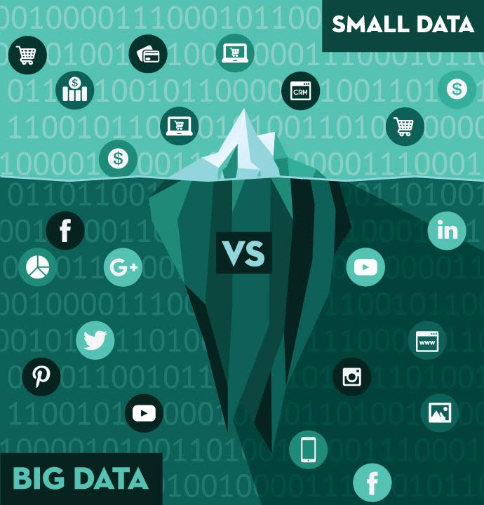 Big Data Small Data